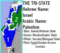 3 in 1 State Solution for Middle East Peace