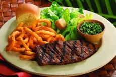 A Perfect Steak