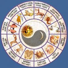 Accurate Horoscope 2014
