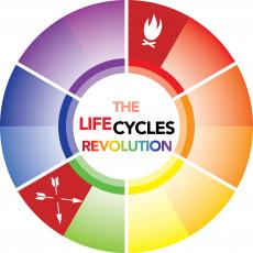 Excerpt From 'The Life Cycles Revolution'