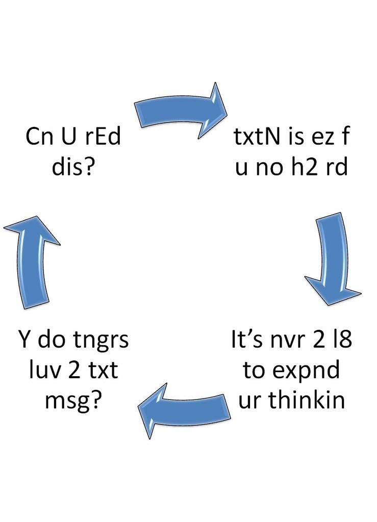 i h8 txt msgs