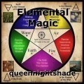 Elemental Magic