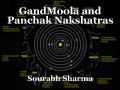 GandMoola and Panchak Nakshatras