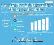 Vietnam Freight Forwarding Market Outlook-Ken Research
