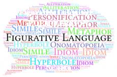 Figurative Language - POEM VERSION