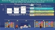 Warehousing Services Poland,warsaw,Central Poland,International Warehousing Companies in Poland,Domestic Warehousing Companies : Ken research