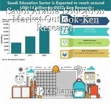 Saudi Arabia Education Market Outlook-Ken Research