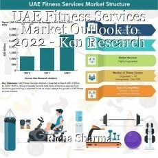 UAE Fitness Services Market Outlook to 2022 - Ken Research