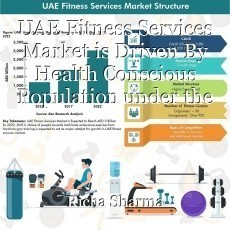 UAE Fitness Services Market is Driven By Health Conscious Population under the Age Bracket 15-64 years and Growing Penetration of Organised Fitness Service Centres: Ken Research Analysis