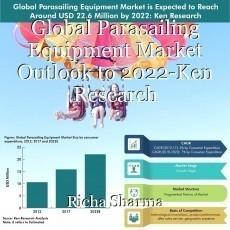 Global Parasailing Equipment Market Outlook to 2022-Ken Research