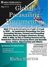 Global Parasailing Equipment is Expected To Reach USD 22.6 Million by 2022 Owing to Rise in Popularity of Parasailing as a Recreational & Professional Sport : Ken Research