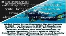 Water sports equipment market,Global Scuba Diving equipment market,Scuba Diving gear market,Technological advancement in Scuba Diving equipment : Ken Research