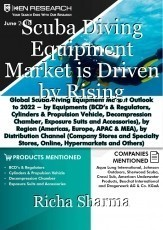 Scuba Diving Equipment Market is Driven by Rising Demand for Underwater Photography, Rising Number of Tourists Worldwide, Rising Interests among People for Recreational Water Sports Activities: Ken Research