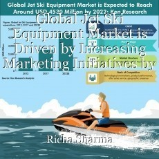 Global Jet Ski Equipment Market is Driven by Increasing Marketing Initiatives by Tourism Boards & Jet Ski Camps, Spreading of Awareness Regarding Fitness Benefits of Jet Ski and Increasing Jet Ski Championships: Ken Research Analysis