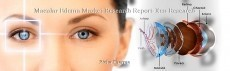Macular Edema Market Research Report-Ken Research