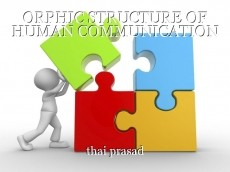 ORPHIC STRUCTURE OF HUMAN COMMUNICATION