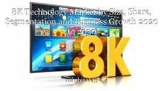 8K Technology Market by Size, Share, Segmentation and Business Growth 2020 to 2030