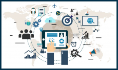 Operational Database Management System Market by Development Strategy and Emerging Technologies to 2030