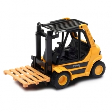 Forklift Truck Market Demand, Supply and Research Synopsis 2020 to 2030