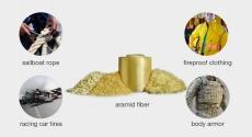 Aramid Fiber Reinforcement Materials Market Global Demand, Trends and Precise Outlook 2020 to 2030