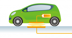 Wireless Electric Vehicle Charging Market Competitive Analysis, New Business Developments and Top Companies 2021 to 2030