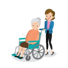 Elderly and Disabled Assistive Devices Market Opportunities, Sales Revenue, Development Strategy, Emerging Technologies, Competitive Landscape and Potential of Industry till 2030