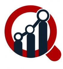 Hyperscale Data Centre Growth Business Growth, Top Key Players Analysis Industry, Opportunities and Forecast to 2027